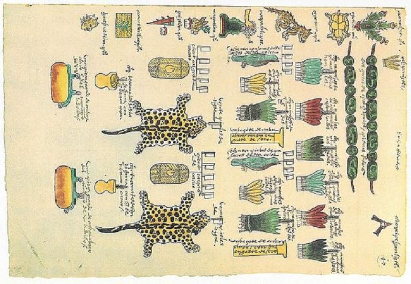 Codex Mendoza
